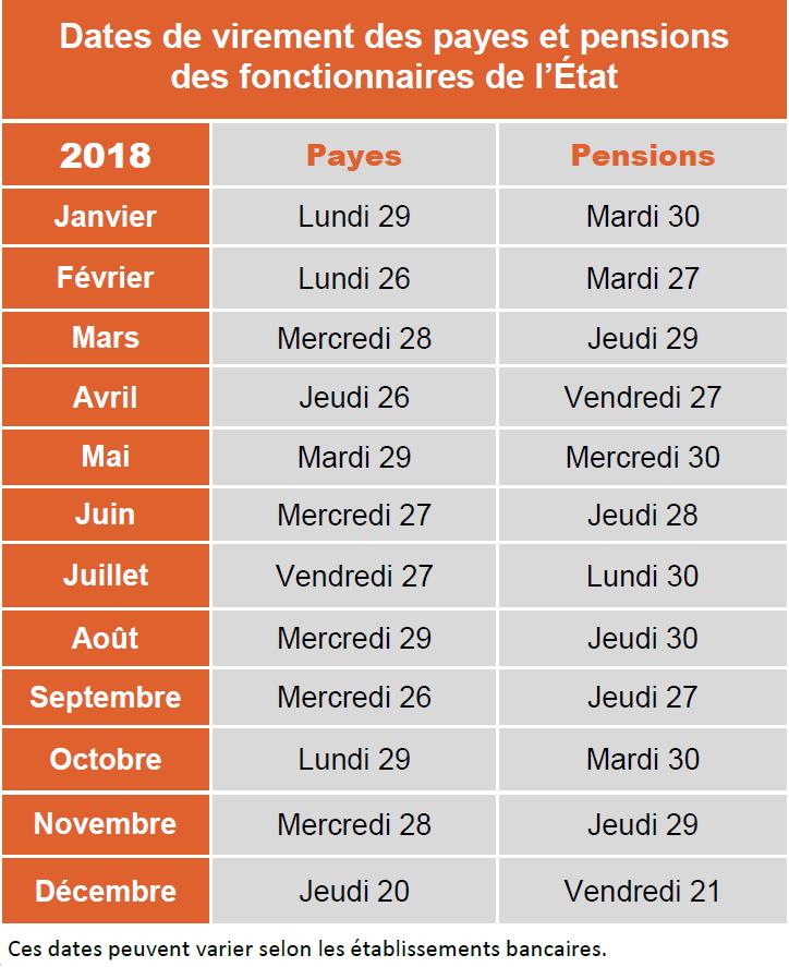 Calendrier Pension.Le Calendrier Des Payes Et Pensions 2018 Est Paru